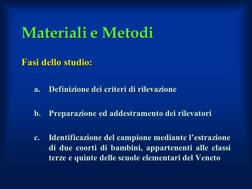 Materiali e Metodi Fasi dello studio: a.Definizione dei criteri di rilevazione b.Preparazione ed addestramento dei rilevatori c.Identificazione del ca