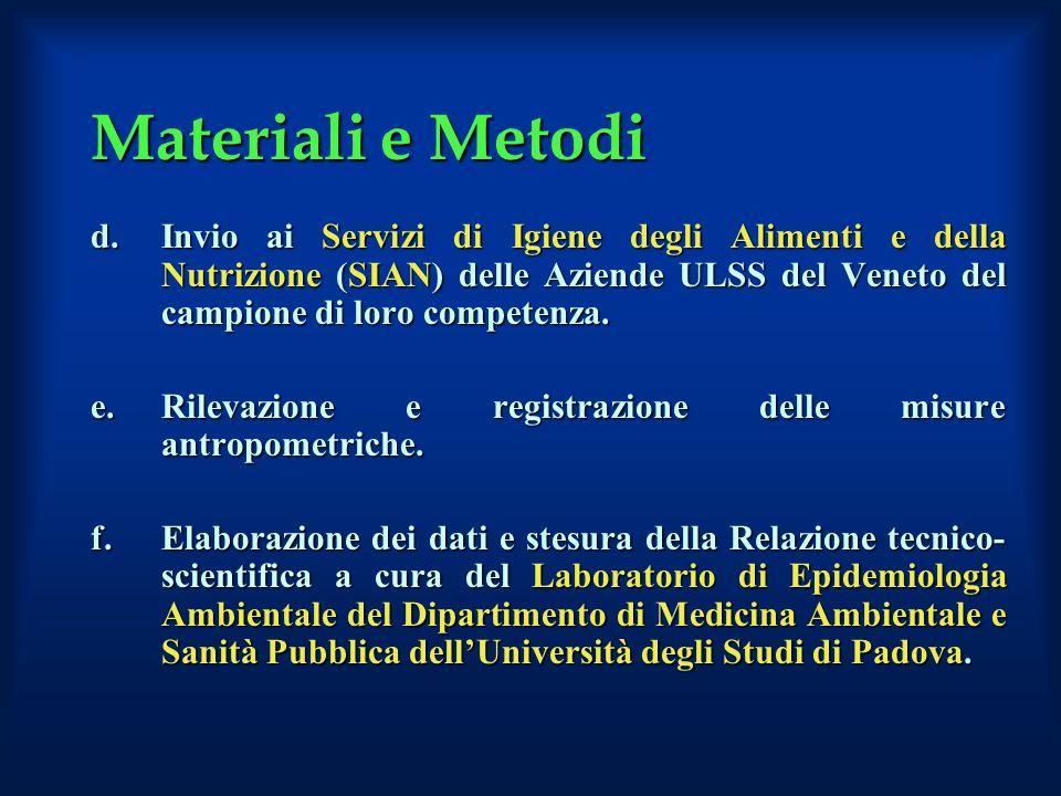 Materiali e Metodi d.Invio ai Servizi di Igiene degli Alimenti e della Nutrizione (SIAN) delle Aziende ULSS del Veneto del campione di loro competenza