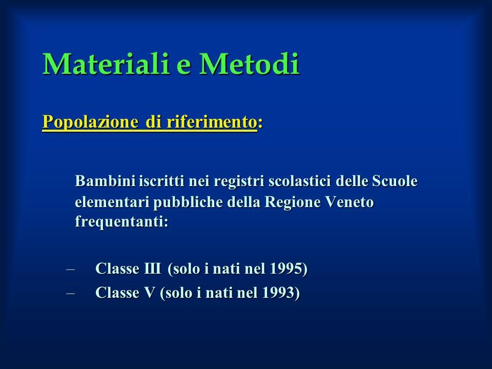 Materiali e Metodi Popolazione di riferimento: Bambini iscritti nei registri scolastici delle Scuole elementari pubbliche della Regione Veneto frequen