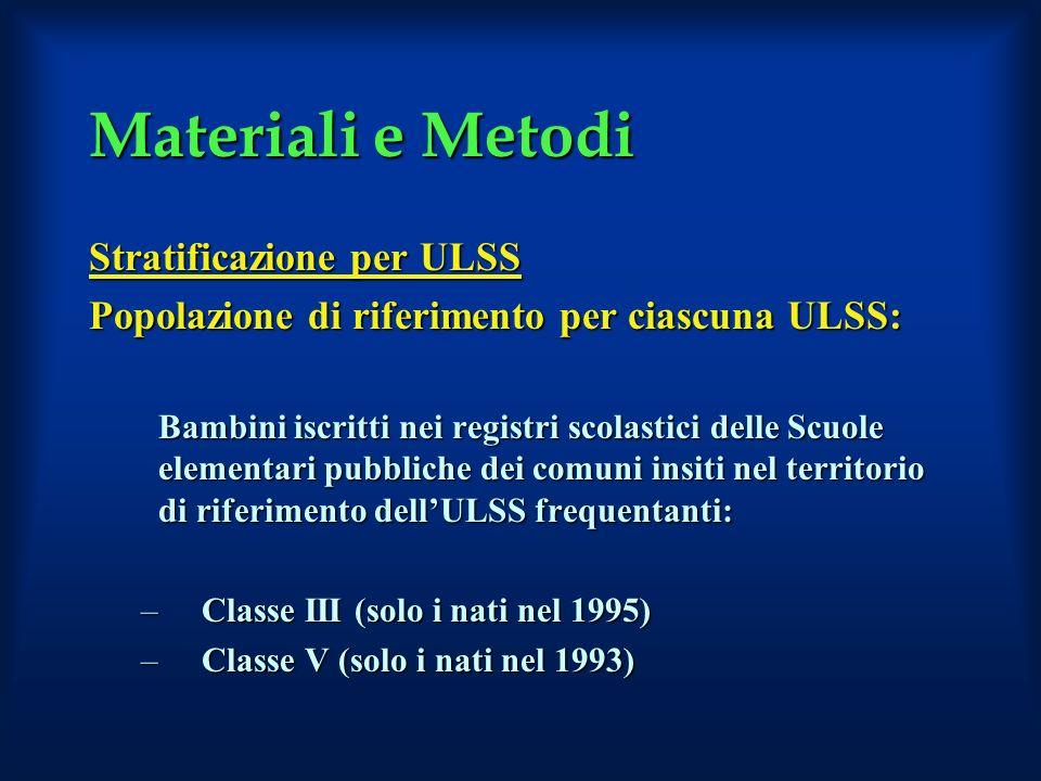 Materiali e Metodi Stratificazione per ULSS Popolazione di riferimento per ciascuna ULSS: Bambini iscritti nei registri scolastici delle Scuole elemen
