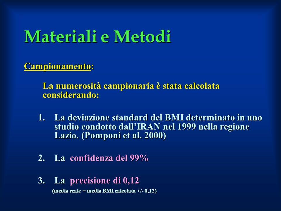 Materiali e Metodi Campionamento: La numerosità campionaria è stata calcolata considerando: 1.La deviazione standard del BMI determinato in uno studio