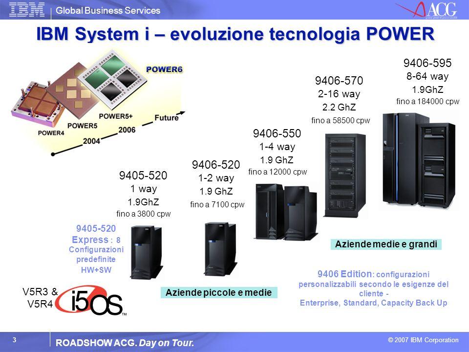 Global Business Services © 2007 IBM Corporation 4 ROADSHOW ACG.