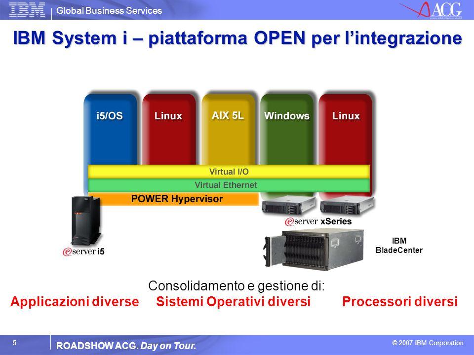 Global Business Services © 2007 IBM Corporation 6 ROADSHOW ACG.
