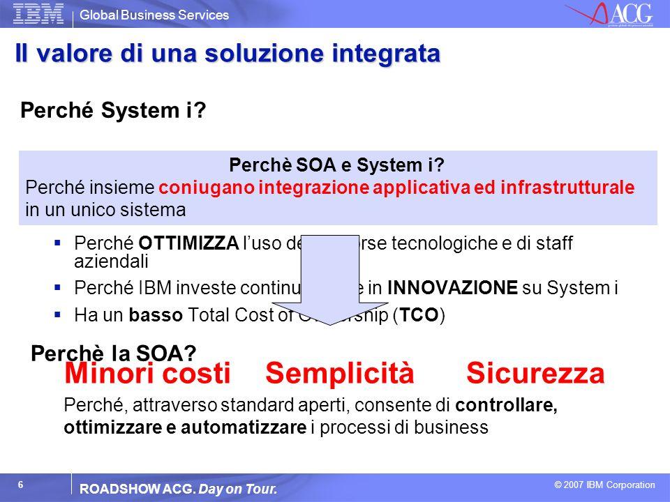 Global Business Services © 2007 IBM Corporation 7 ROADSHOW ACG.