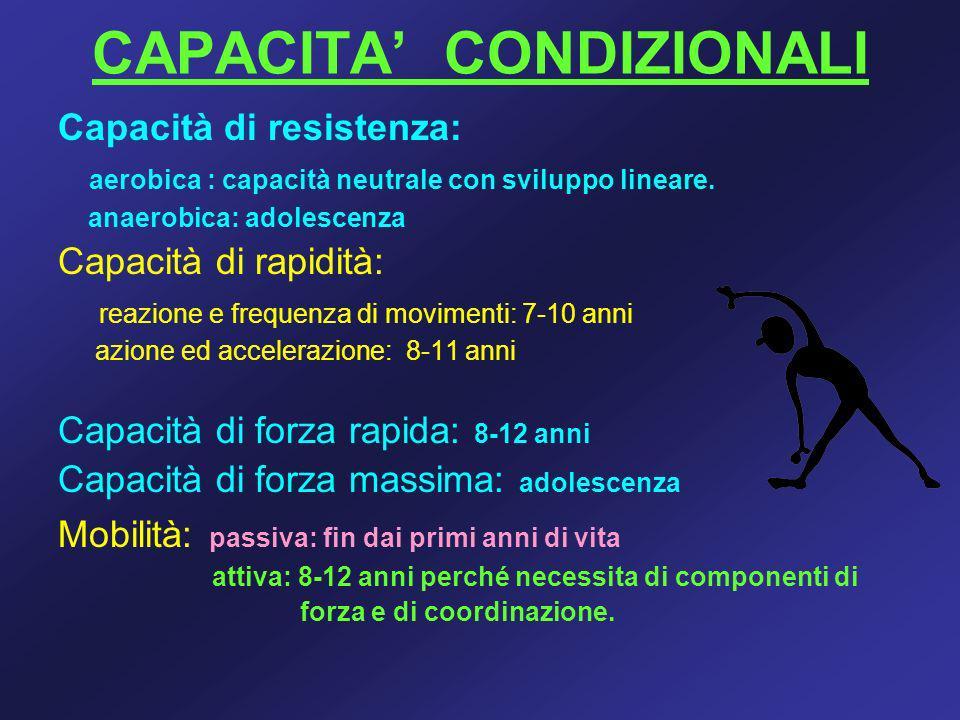 CAPACITA CONDIZIONALI Capacità di resistenza: aerobica : capacità neutrale con sviluppo lineare. anaerobica: adolescenza Capacità di rapidità: reazion