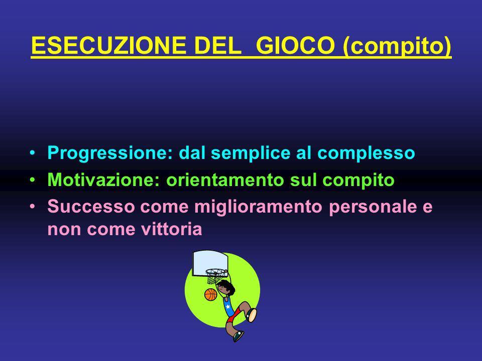 ESECUZIONE DEL GIOCO (compito) Progressione: dal semplice al complesso Motivazione: orientamento sul compito Successo come miglioramento personale e n