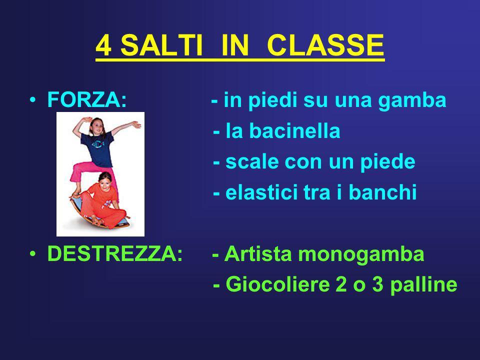 4 SALTI IN CLASSE FORZA: - in piedi su una gamba - la bacinella - scale con un piede - elastici tra i banchi DESTREZZA: - Artista monogamba - Giocolie