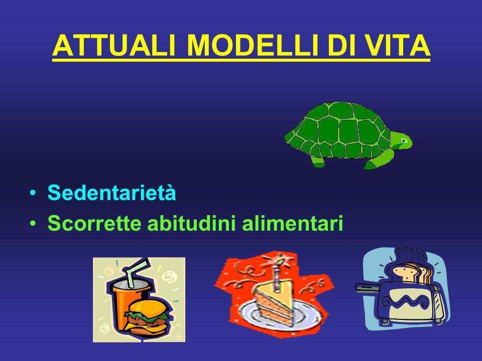 ATTUALI MODELLI DI VITA Sedentarietà Scorrette abitudini alimentari