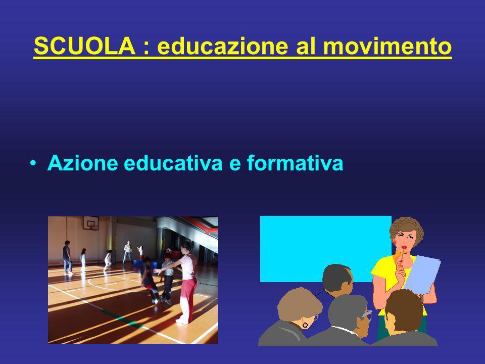 SCUOLA : educazione al movimento Azione educativa e formativa
