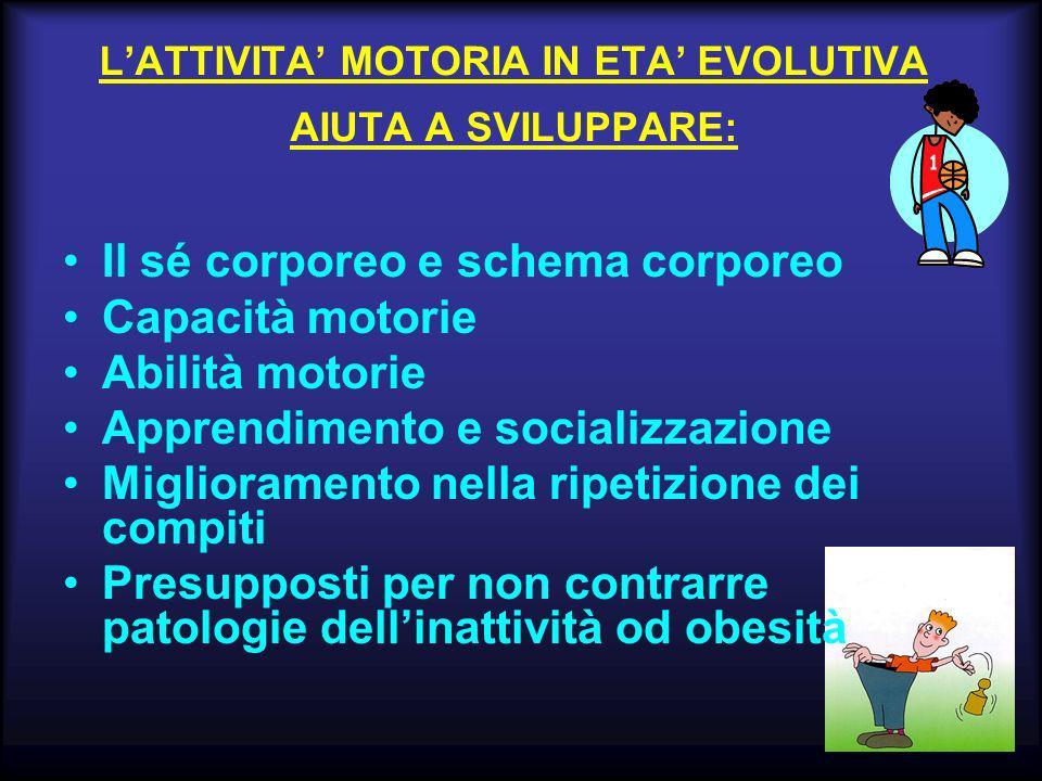 LATTIVITA MOTORIA IN ETA EVOLUTIVA AIUTA A SVILUPPARE: Il sé corporeo e schema corporeo Capacità motorie Abilità motorie Apprendimento e socializzazio