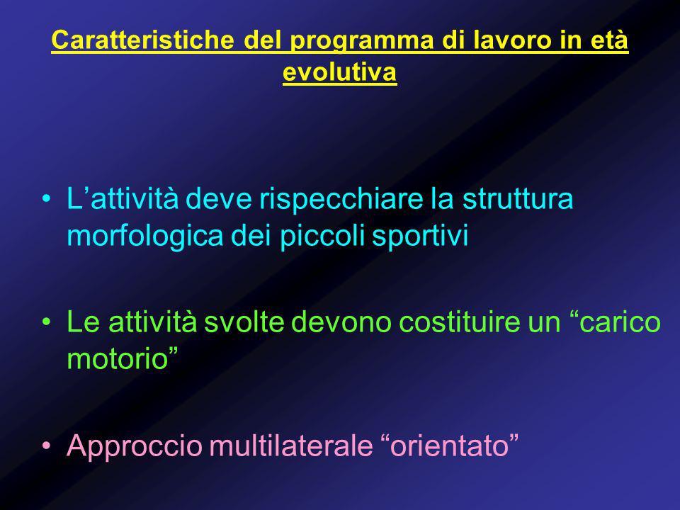 Caratteristiche del programma di lavoro in età evolutiva Lattività deve rispecchiare la struttura morfologica dei piccoli sportivi Le attività svolte