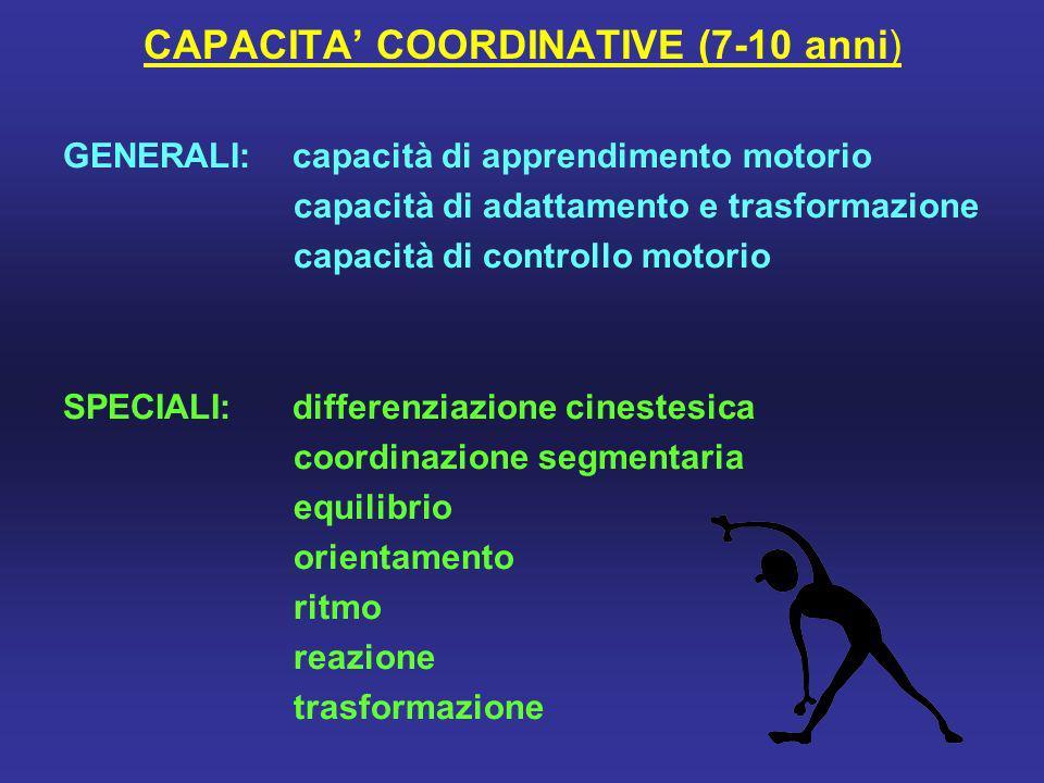 CAPACITA COORDINATIVE (7-10 anni) GENERALI: capacità di apprendimento motorio capacità di adattamento e trasformazione capacità di controllo motorio S