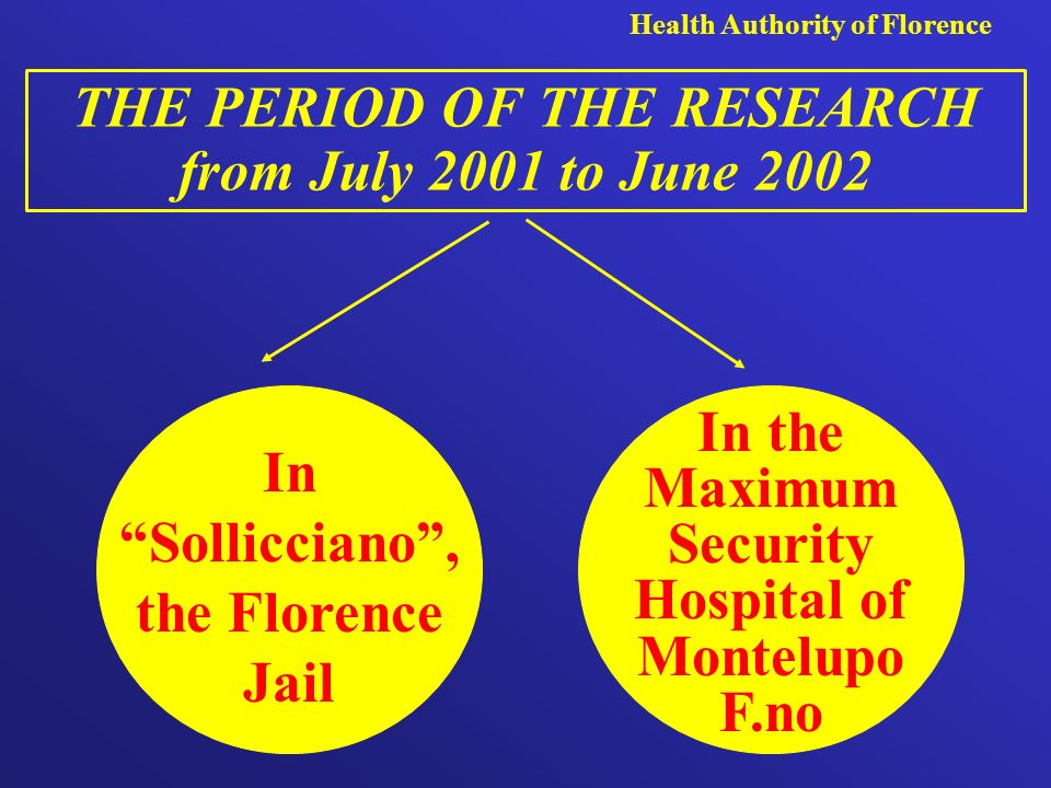 THE PERIOD OF THE RESEARCH from July 2001 to June 2002 Health Authority of Florence In Sollicciano, the Florence Jail In the Maximum Security Hospital