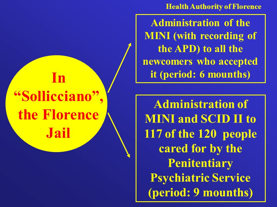 Health Authority of Florence In Sollicciano, the Florence Jail Administration of the MINI (with recording of the APD) to all the newcomers who accepte