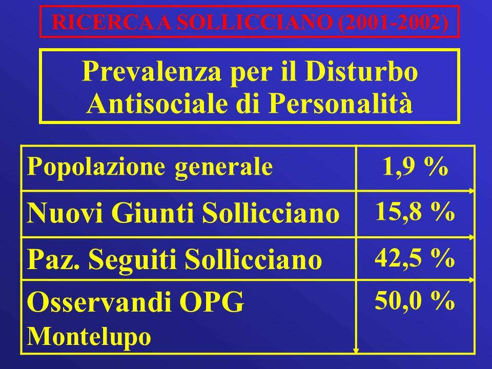 RICERCA A SOLLICCIANO (2001-2002) Popolazione generale1,9 % Nuovi Giunti Sollicciano 15,8 % Paz. Seguiti Sollicciano 42,5 % Osservandi OPG Montelupo 5
