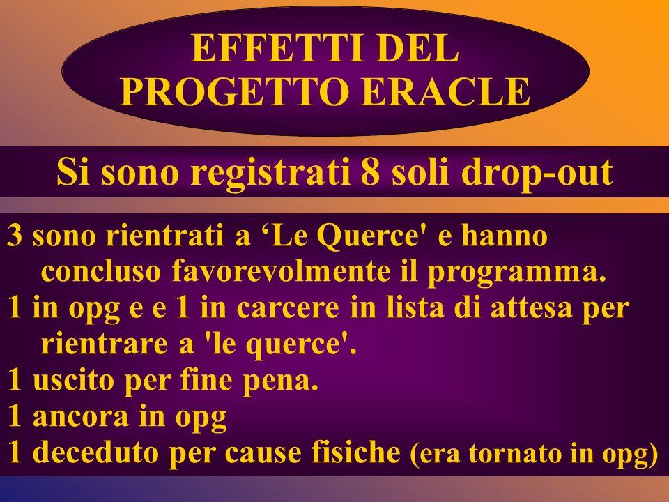 Si sono registrati 8 soli drop-out EFFETTI DEL PROGETTO ERACLE 3 sono rientrati a Le Querce' e hanno concluso favorevolmente il programma. 1 in opg e