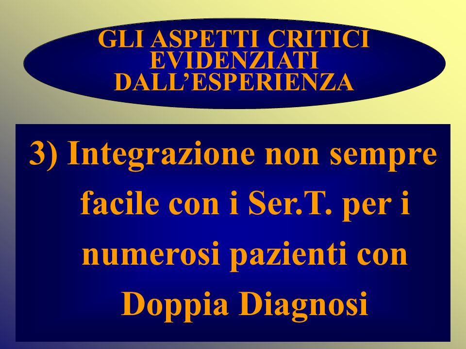 GLI ASPETTI CRITICI EVIDENZIATI DALLESPERIENZA 3) Integrazione non sempre facile con i Ser.T. per i numerosi pazienti con Doppia Diagnosi