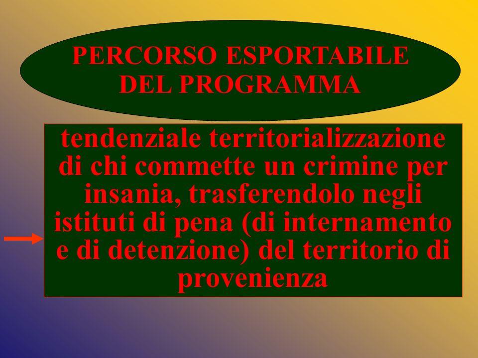 PERCORSO ESPORTABILE DEL PROGRAMMA tendenziale territorializzazione di chi commette un crimine per insania, trasferendolo negli istituti di pena (di i