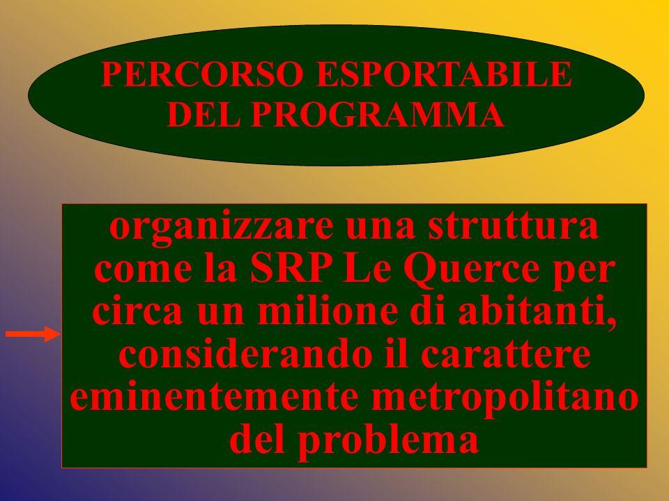 PERCORSO ESPORTABILE DEL PROGRAMMA organizzare una struttura come la SRP Le Querce per circa un milione di abitanti, considerando il carattere eminent
