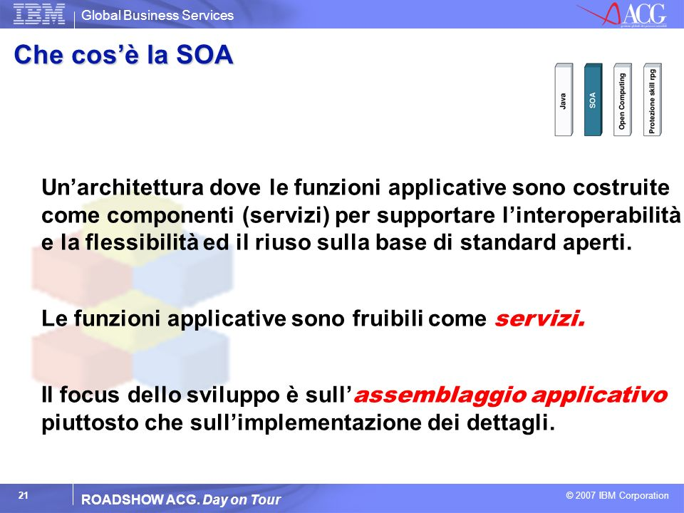 Global Business Services © 2007 IBM Corporation 21 ROADSHOW ACG. Day on Tour Che cosè la SOA Unarchitettura dove le funzioni applicative sono costruit