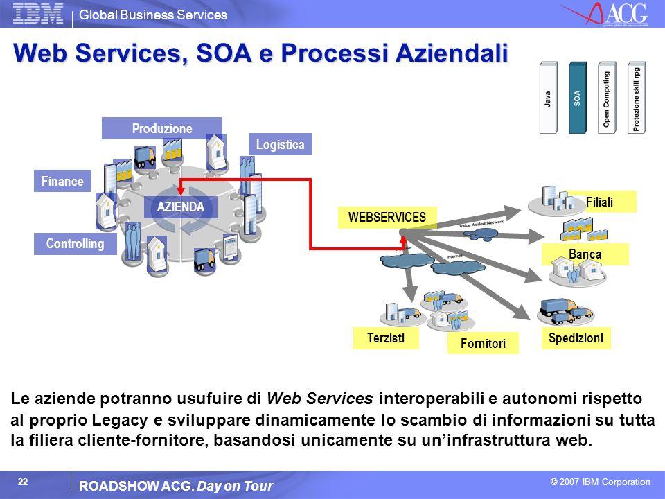 Global Business Services © 2007 IBM Corporation 22 ROADSHOW ACG. Day on Tour Produzione Filiali Controlling Finance Terzisti Fornitori Spedizioni Banc