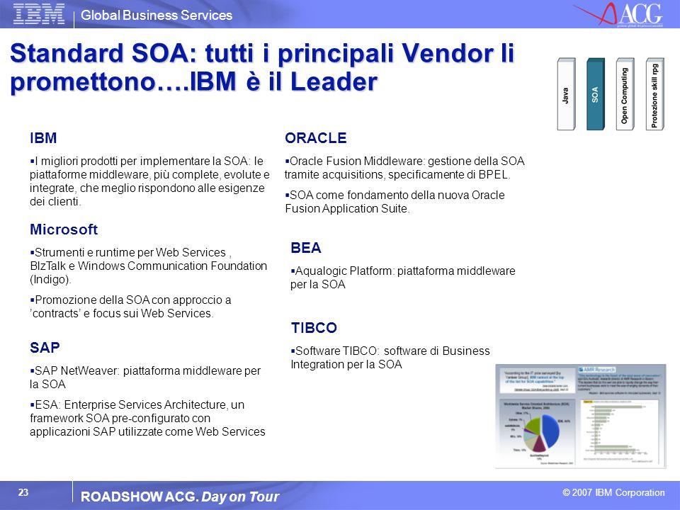 Global Business Services © 2007 IBM Corporation 23 ROADSHOW ACG. Day on Tour Standard SOA: tutti i principali Vendor li promettono….IBM è il Leader IB