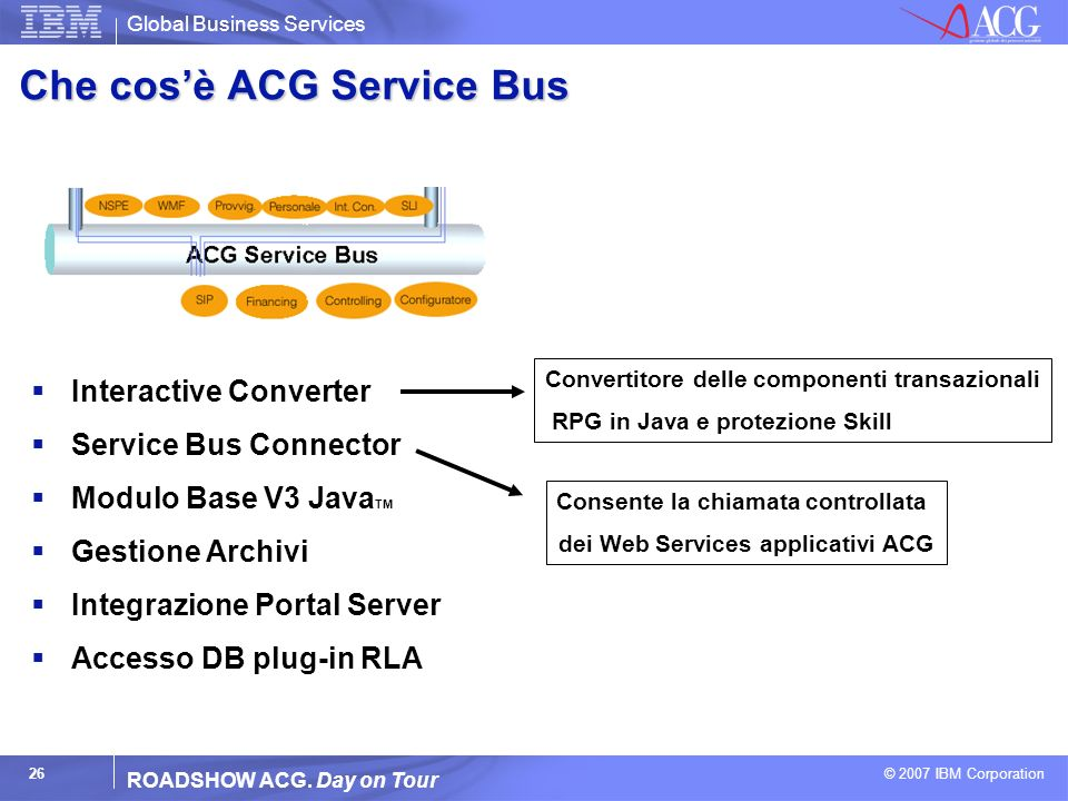 Global Business Services © 2007 IBM Corporation 26 ROADSHOW ACG. Day on Tour Che cosè ACG Service Bus Interactive Converter Service Bus Connector Modu