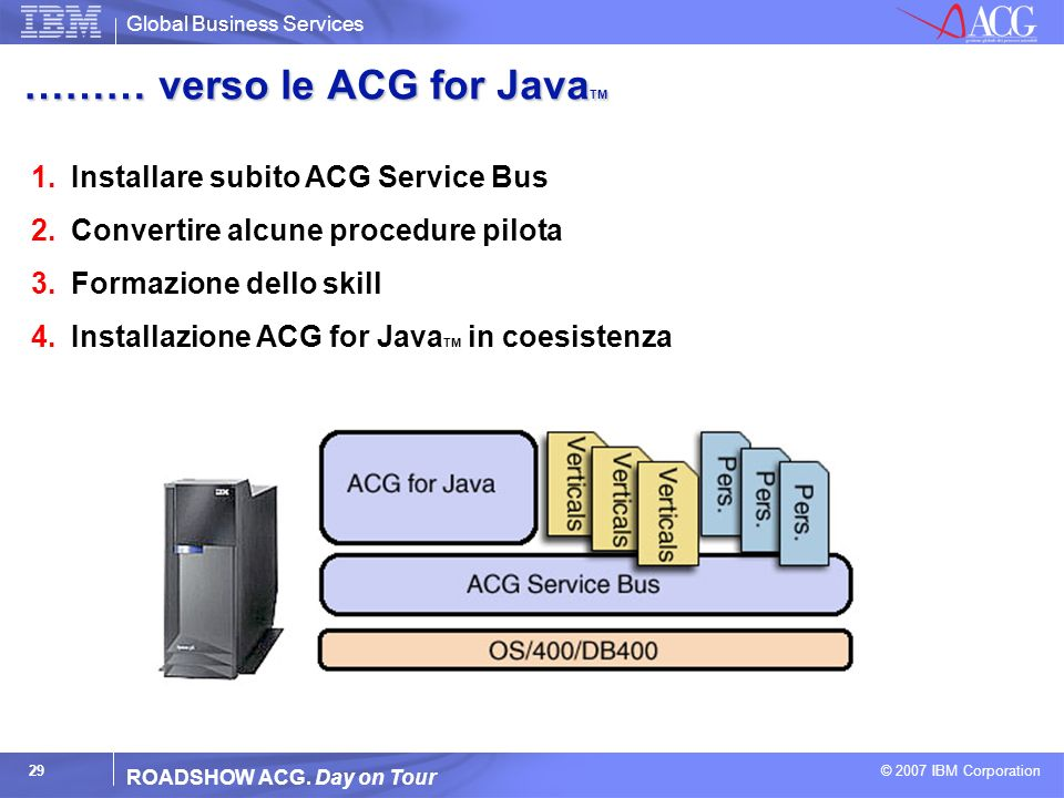Global Business Services © 2007 IBM Corporation 29 ROADSHOW ACG. Day on Tour ……… verso le ACG for Java TM 1.Installare subito ACG Service Bus 2.Conver