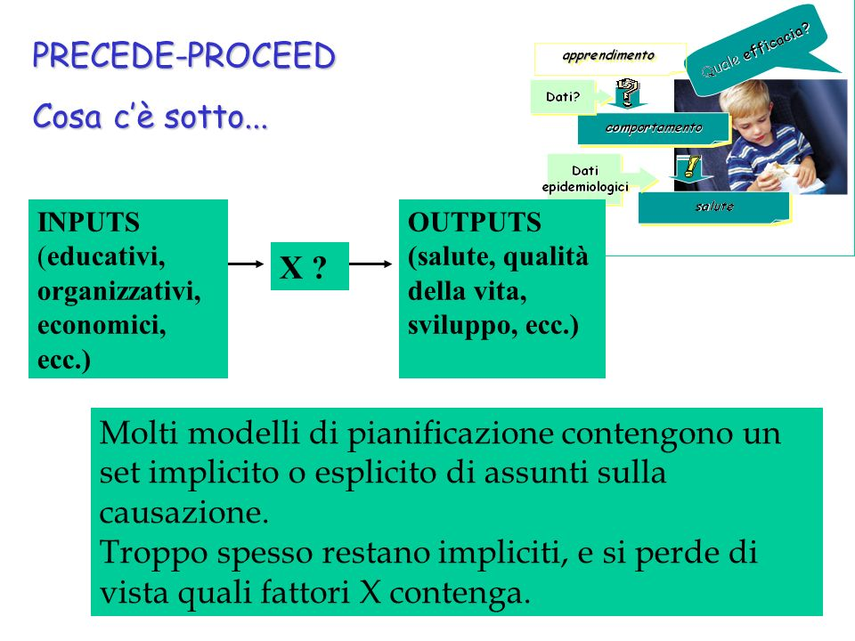 X ? INPUTS (educativi, organizzativi, economici, ecc.) OUTPUTS (salute, qualità della vita, sviluppo, ecc.) Molti modelli di pianificazione contengono