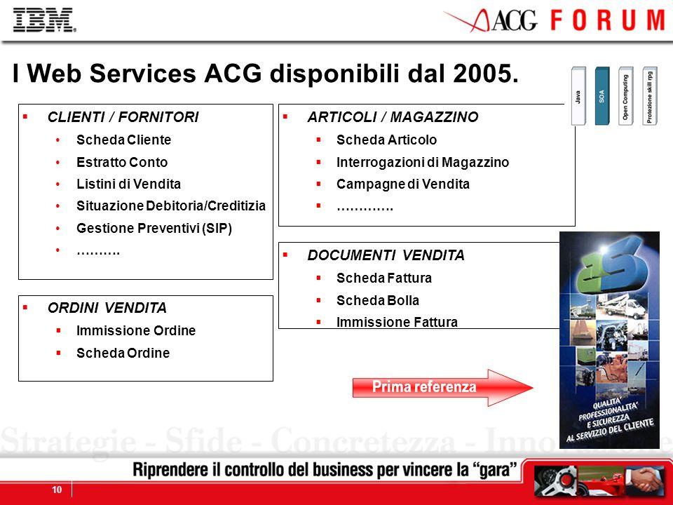 Global Business Services 10 I Web Services ACG disponibili dal 2005. CLIENTI / FORNITORI Scheda Cliente Estratto Conto Listini di Vendita Situazione D