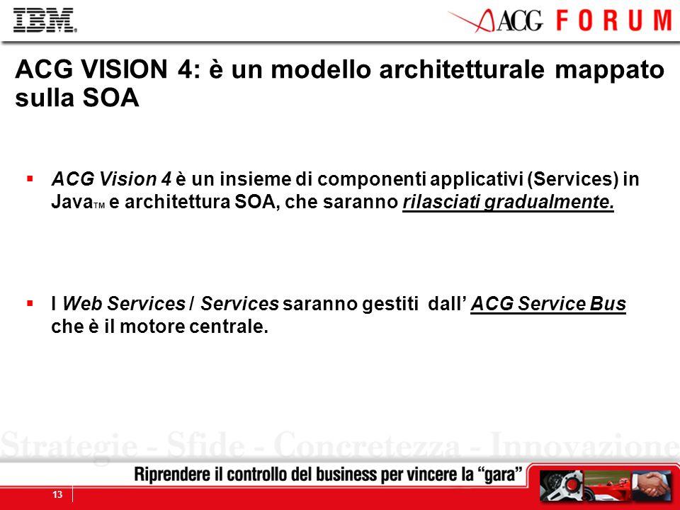 Global Business Services 13 ACG VISION 4: è un modello architetturale mappato sulla SOA ACG Vision 4 è un insieme di componenti applicativi (Services) in Java TM e architettura SOA, che saranno rilasciati gradualmente.