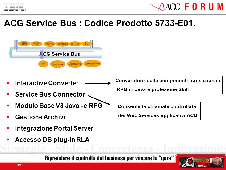 Global Business Services 19 ACG Service Bus : Codice Prodotto 5733-E01. Interactive Converter Service Bus Connector Modulo Base V3 Java TM e RPG Gesti
