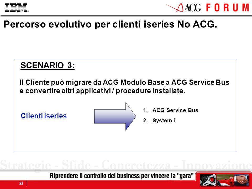 Global Business Services 22 Clienti iseries Percorso evolutivo per clienti iseries No ACG. 1.ACG Service Bus 2.System i Il Cliente può migrare da ACG