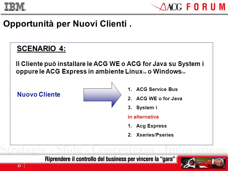Global Business Services 23 Nuovo Cliente Opportunità per Nuovi Clienti. 1.ACG Service Bus 2.ACG WE o for Java 3.System i in alternativa 1.Acg Express