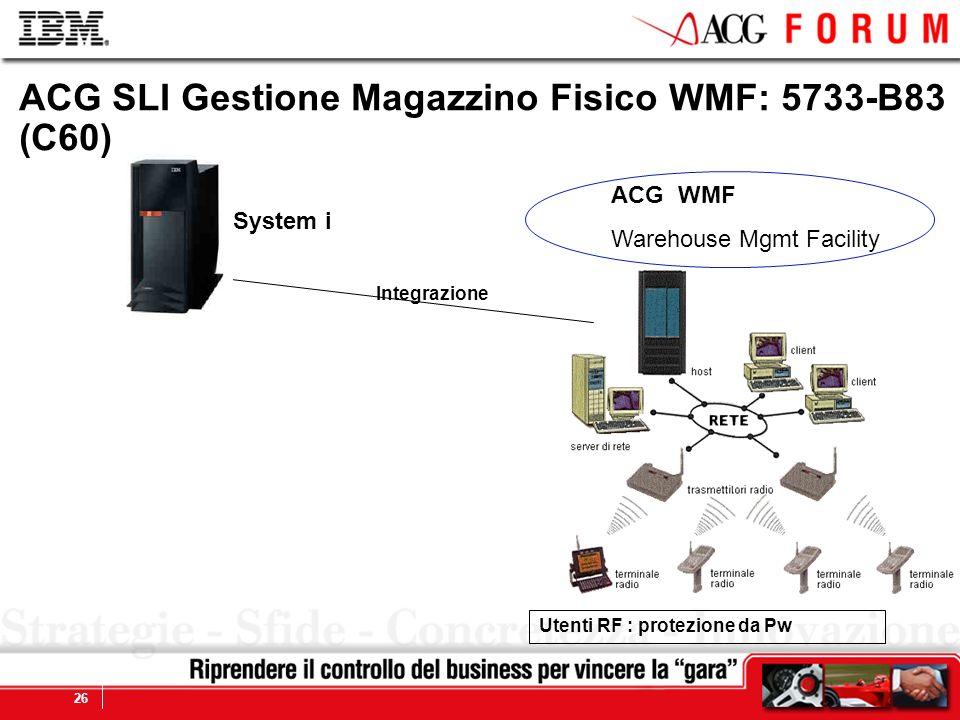 Global Business Services 26 ACG SLI Gestione Magazzino Fisico WMF: 5733-B83 (C60) ACG WMF Warehouse Mgmt Facility System i Integrazione Utenti RF : protezione da Pw