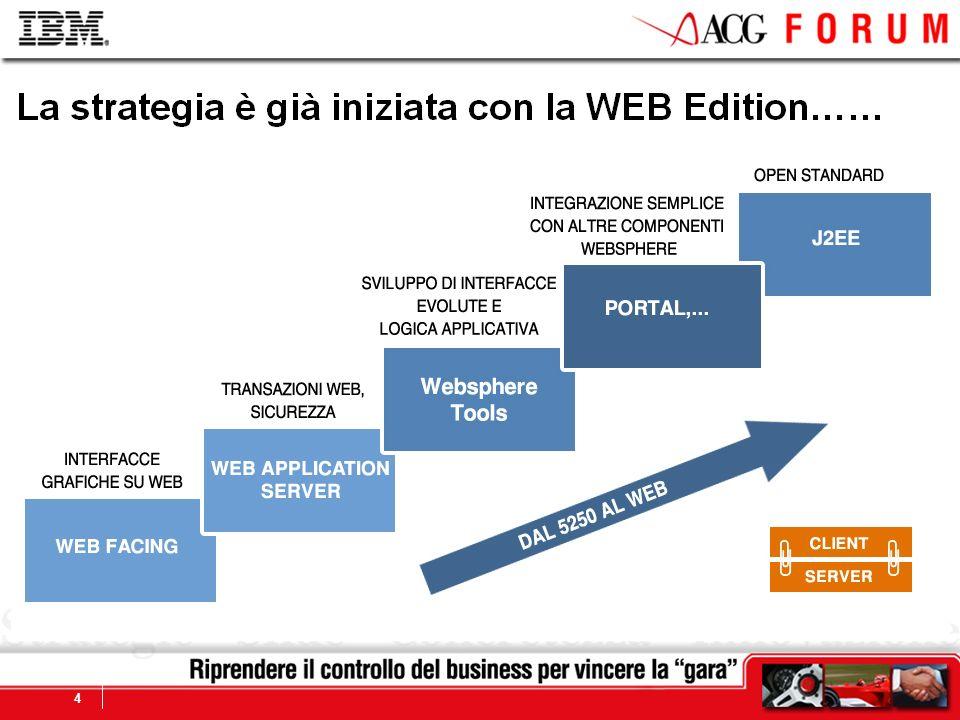 Global Business Services 15 Integrazione con processi di business esterni SIstema di controllo e monitoring del sistema ACG Vision 4 Coesistenza con applicazioni correnti in RPG e java Funzionalita Di interscambio dati via XML Client multicanale: Web, Portal, smart devices Motore di workflow per processi di business Ambiente integrato di sviluppo Componenti per l integrazione flessibile di servizi ACG e/o personalizzati via standard SOA (XML, WSDL, WebServices,...) Servizi applicativi ACG e servizi applicativi personalizzati ACG VISION 4 : SOA Enablement delle ACG.