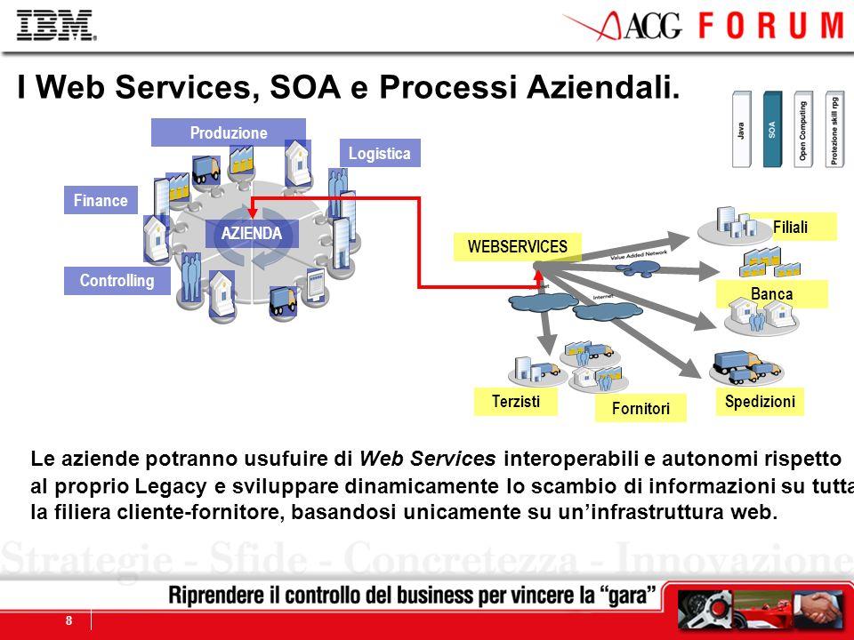 Global Business Services 19 ACG Service Bus : Codice Prodotto 5733-E01.