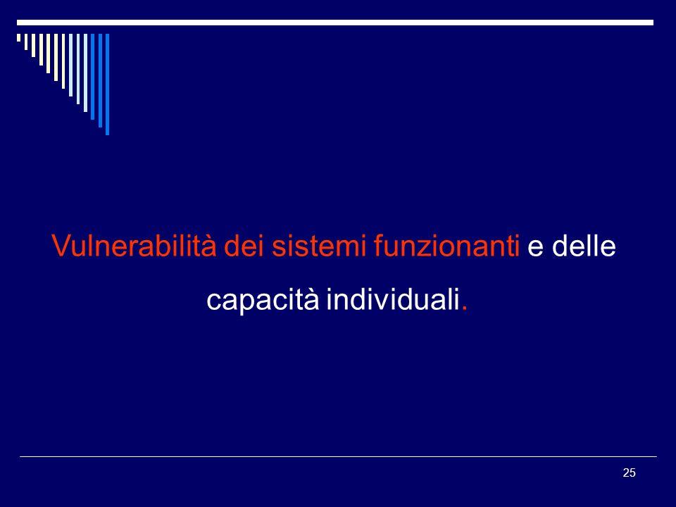 25 Vulnerabilità dei sistemi funzionanti e delle capacità individuali.