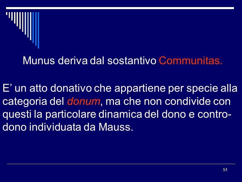 51 Munus deriva dal sostantivo Communitas.