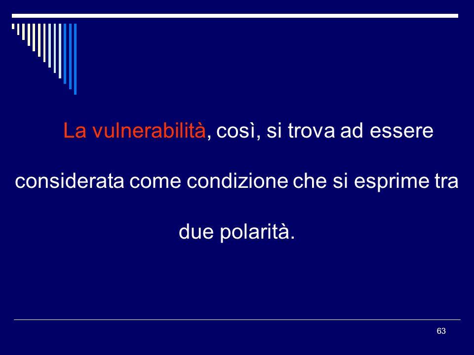 63 La vulnerabilità, così, si trova ad essere considerata come condizione che si esprime tra due polarità.