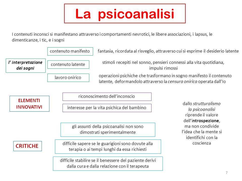 La psicoanalisi 7 I contenuti inconsci si manifestano attraverso i comportamenti nevrotici, le libere associazioni, i lapsus, le dimenticanze, i tic,