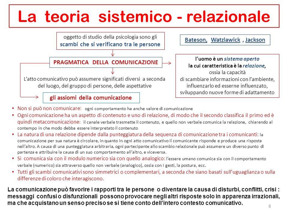 La teoria sistemico - relazionale 8 Non si può non comunicare: ogni comportamento ha anche valore di comunicazione Ogni comunicazione ha un aspetto di