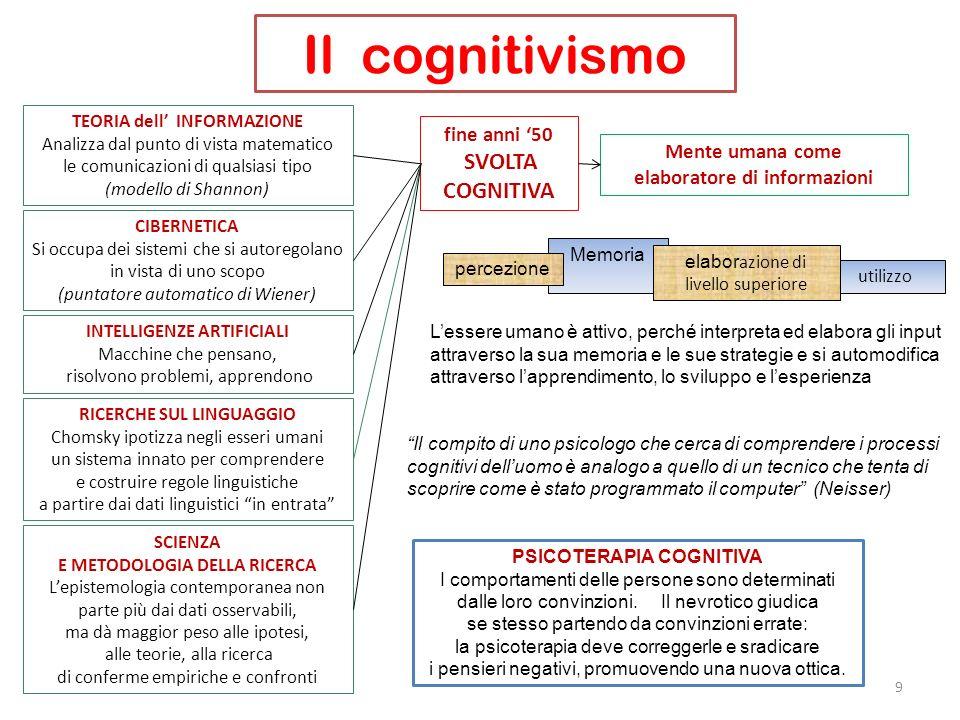 Memoria utilizzo Il cognitivismo 9 fine anni 50 SVOLTA COGNITIVA TEORIA dell INFORMAZIONE Analizza dal punto di vista matematico le comunicazioni di q