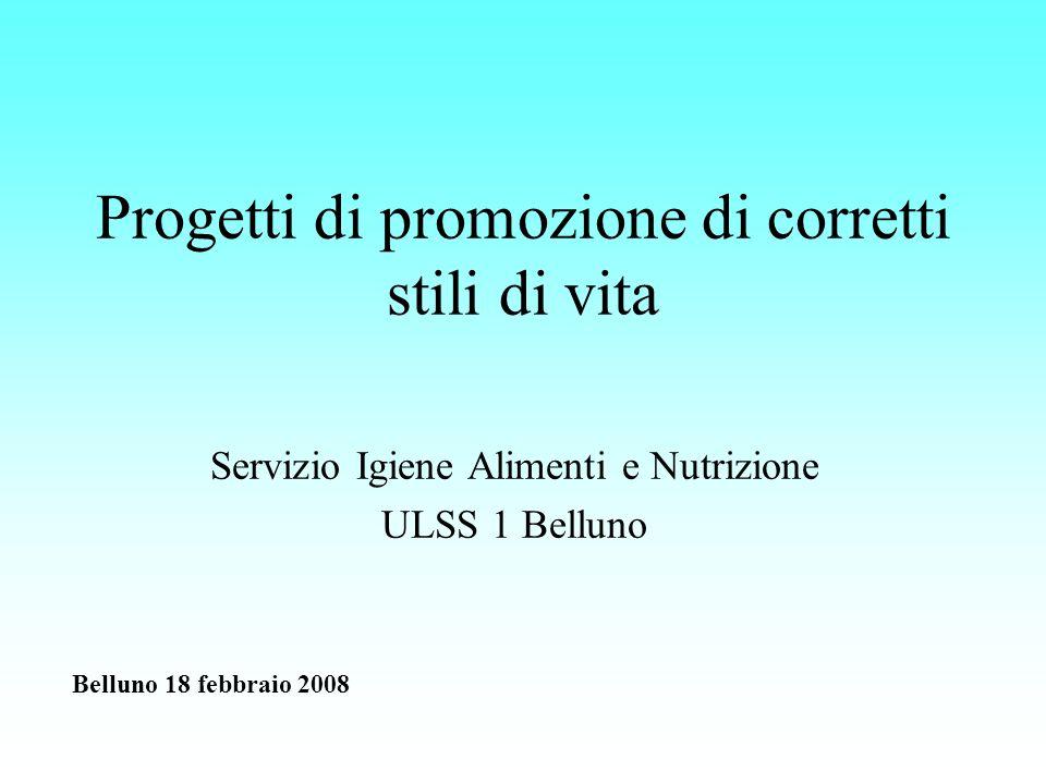 Progetti di promozione di corretti stili di vita Servizio Igiene Alimenti e Nutrizione ULSS 1 Belluno Belluno 18 febbraio 2008