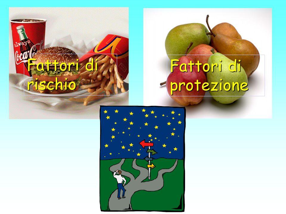 Fattori di rischio Fattori di protezione