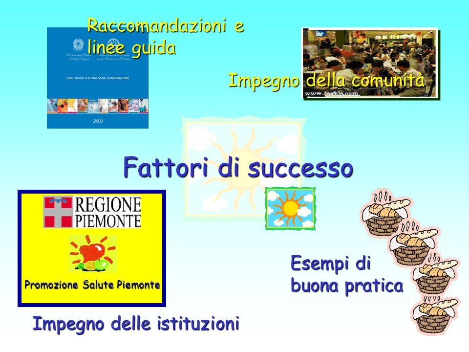 Raccomandazioni e linee guida Esempi di buona pratica Promozione Salute Piemonte Impegno delle istituzioni Impegno della comunità Fattori di successo