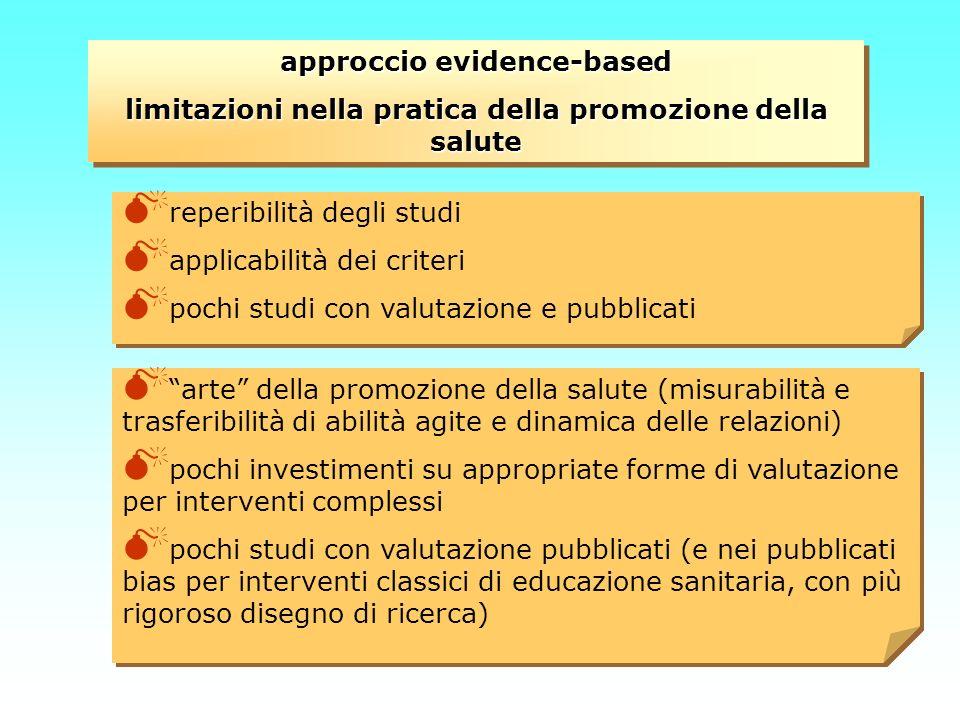 approccio evidence-based limitazioni nella pratica della promozione della salute approccio evidence-based limitazioni nella pratica della promozione d
