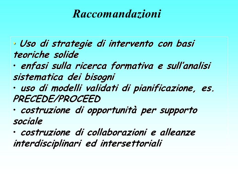 Uso di strategie di intervento con basi teoriche solide Uso di strategie di intervento con basi teoriche solide enfasi sulla ricerca formativa e sulla