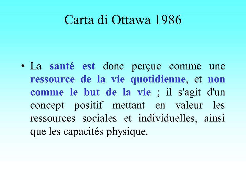 Carta di Ottawa 1986 La promozione della salute sostiene lo sviluppo individuale e sociale della salute offrendo le informazioni, assicurando leducazione per la salute e perfezionando le attitudini indispensabili per la vita.