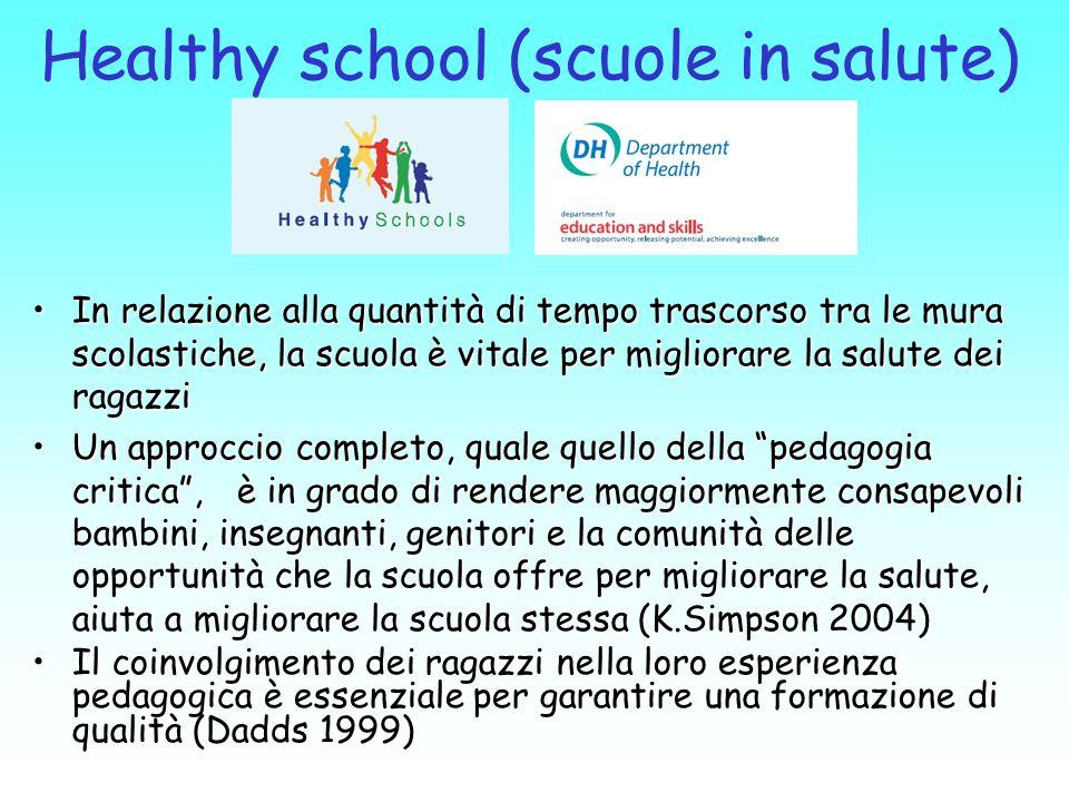Healthy school (scuole in salute) In relazione alla quantità di tempo trascorso tra le mura scolastiche, la scuola è vitale per migliorare la salute d
